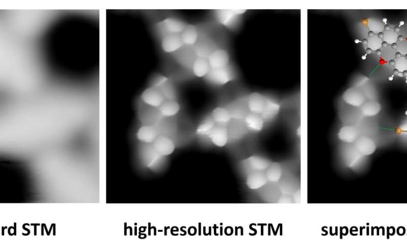 New STM technique points way to new and purer pharmaceuticals