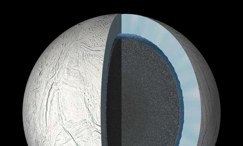 New SwRI models reveal inner complexity of Saturn moon