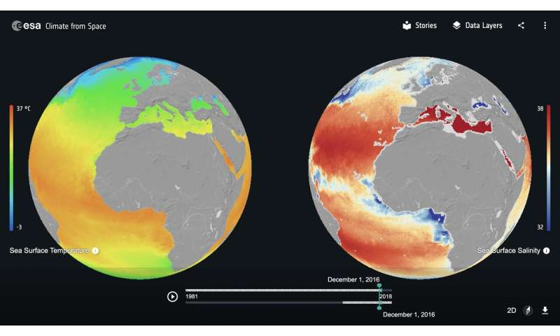New website puts climate in your hands