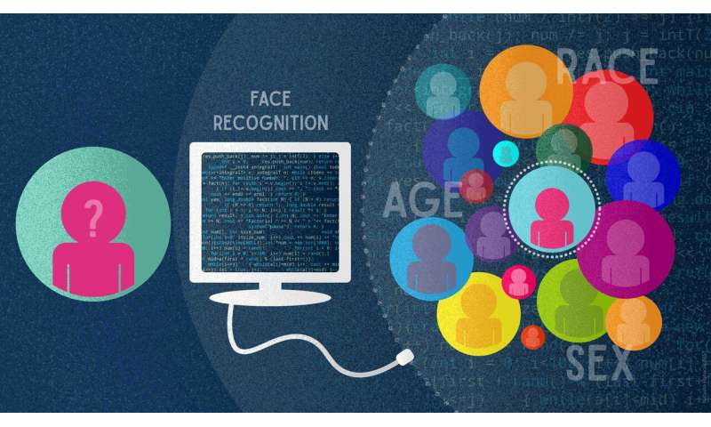 NIST Study Evaluates Effects of Race, Age, Sex on Face Recognition Software