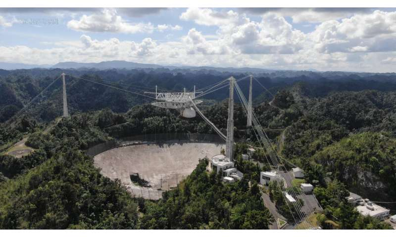 NSF plans to decommission Arecibo Observatory's 305m telescope due to safety concerns