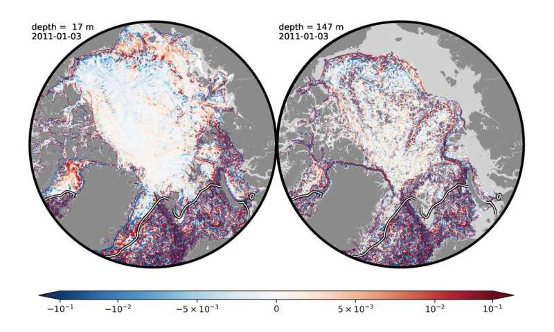Oceanographers have an explanation for the Arctic's puzzling ocean turbulence