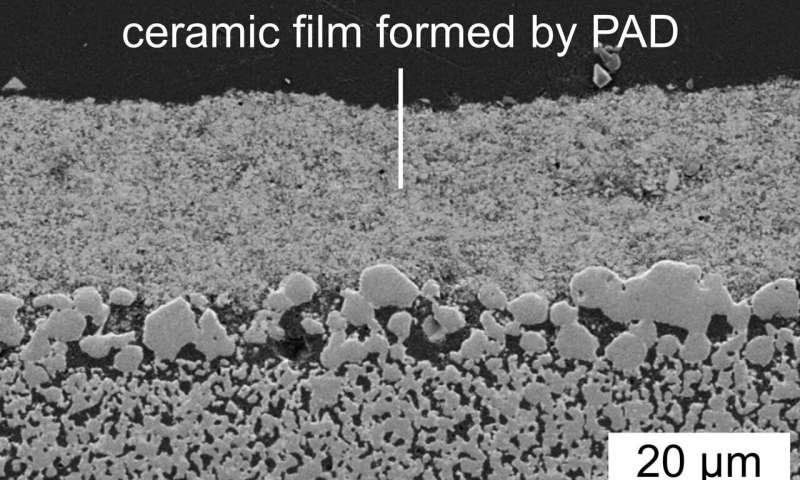 Optimizing a new spraying method for ceramic coatings