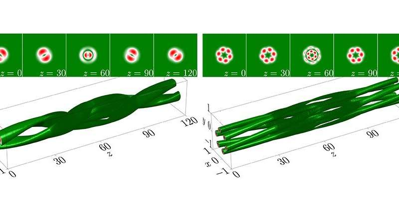 Oscillatory optics: nonlinear, multi-mode waveguide for flip-flopping (yet stable) azimuthons