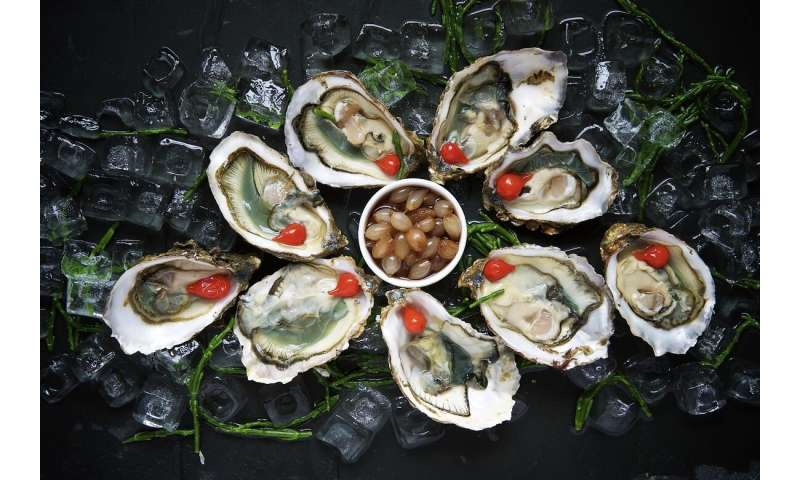 Oysters as catch of the day? Perhaps not, if ocean acidity keeps rising