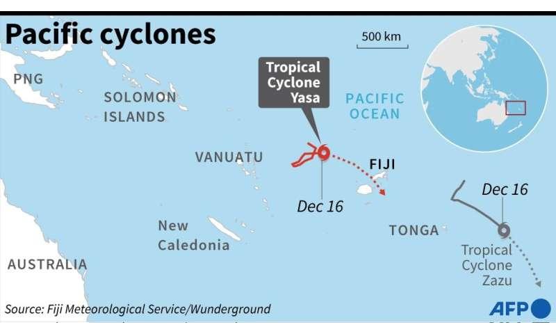 Pacific cyclones