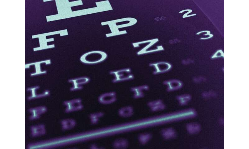 Pediatric ophthalmologists hit hard financially by COVID-19