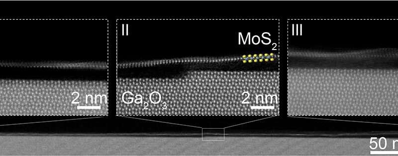 Peel-apart surfaces drive transistors to the ledge