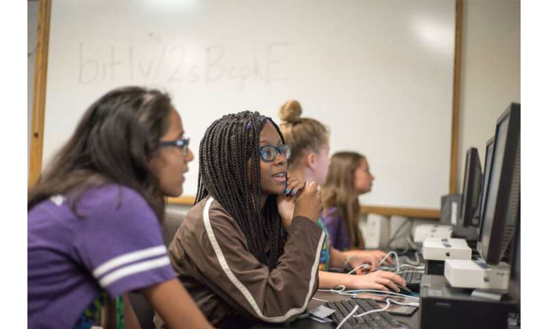 Personal interactions are important drivers of STEM identity in girls
