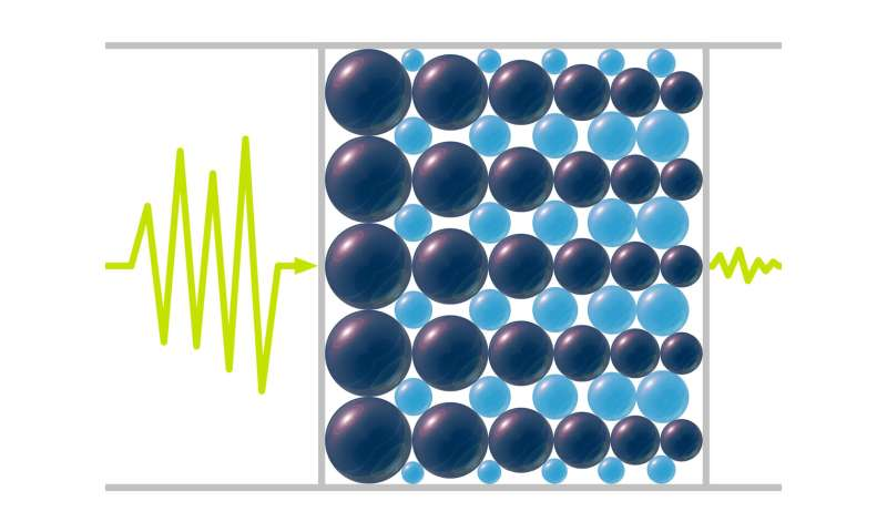 Physicists propose new filter for blocking high-pitched sounds