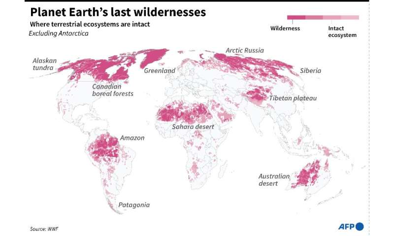 Planet Earth's last wildernesses