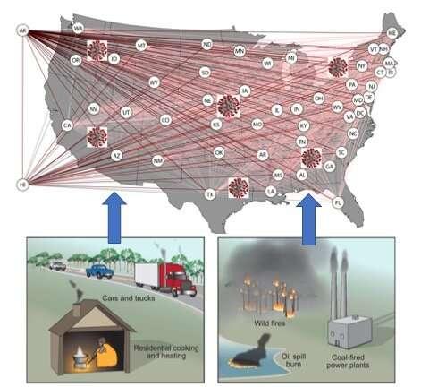 آلودگی و بیماری های همه گیر: مخلوطی خطرناک