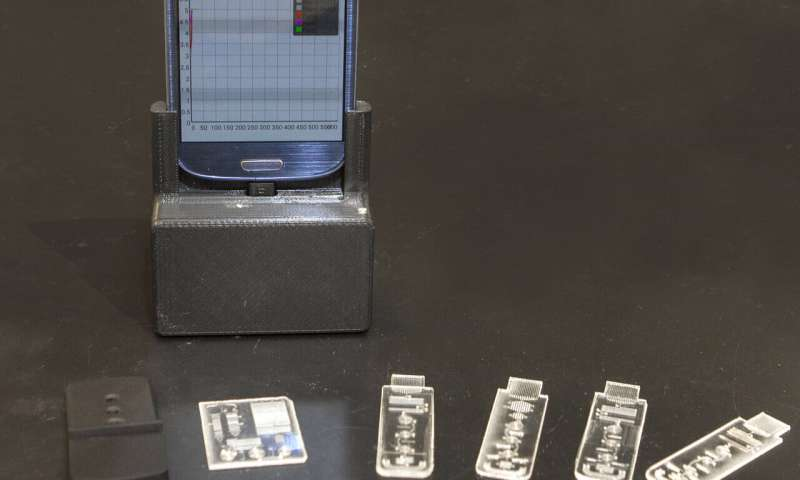 Portable lab you plug into your phone can diagnose illnesses like coronavirus