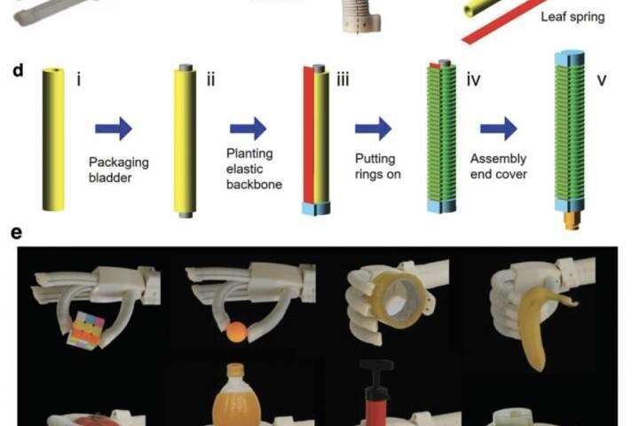Powerful human-like hands create safer human-robotics interactions