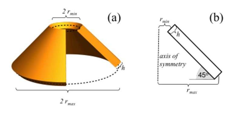 Predicting delayed instabilities in viscoelastic solids