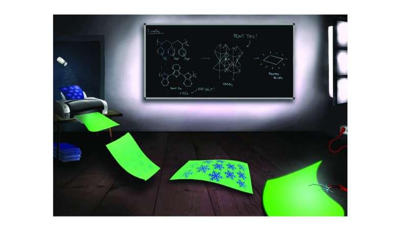 Printed perovskite LEDs