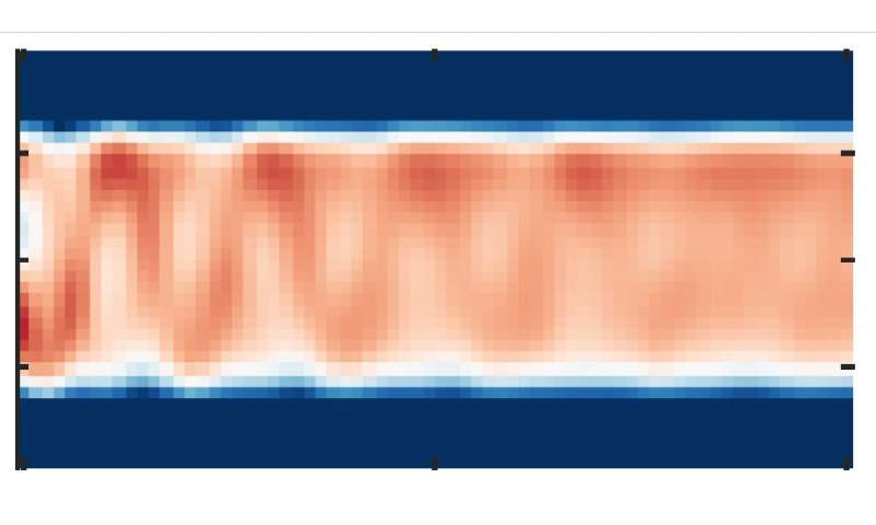 Probing the properties of a 2D Fermi gas