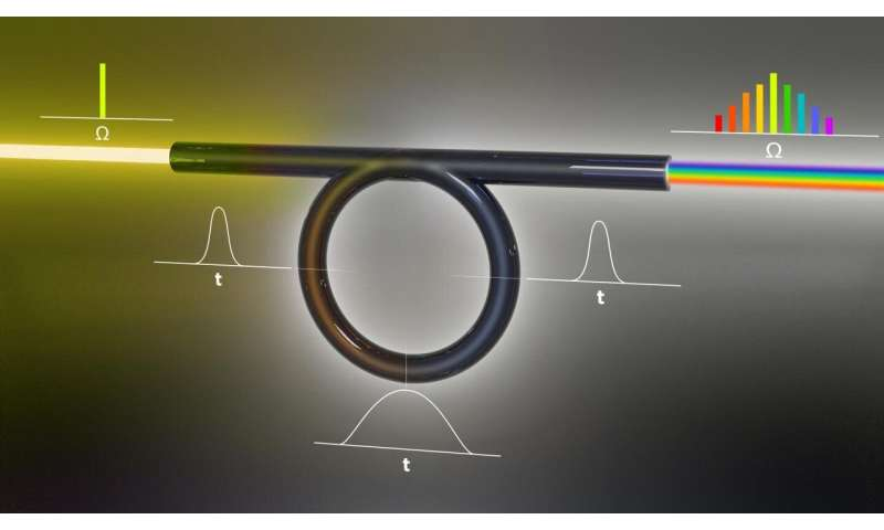 Project creates more powerful, versatile ultrafast laser pulse