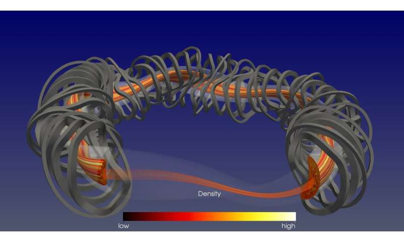 Promising computer simulations for stellarator plasmas