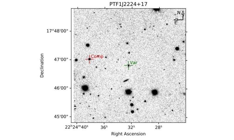 PTF1J2224+17 is a polar, new study confirms