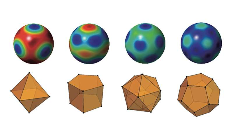 Quantifying quantumness: A mathematical project 'of immense beauty'
