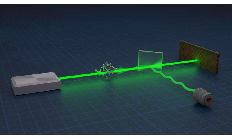 'Quantum negativity' can power ultra-precise measurements