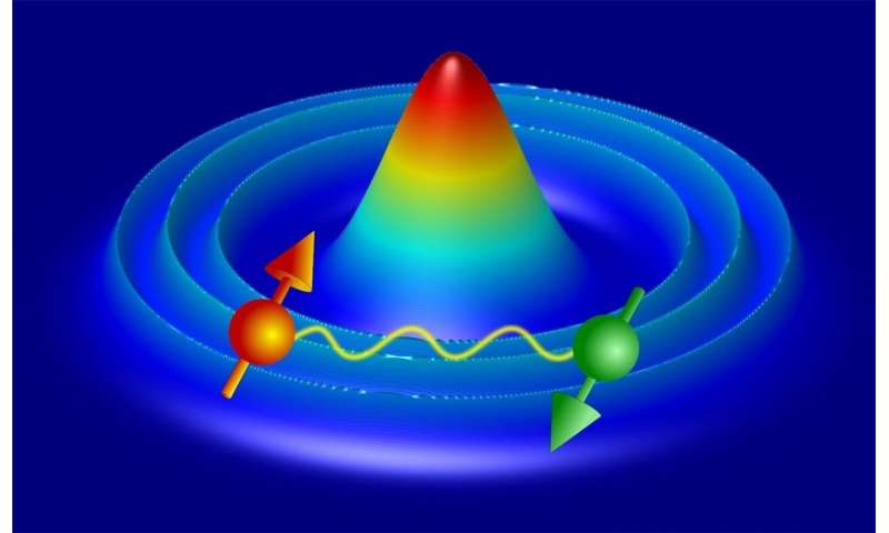 Quantum rings in the hold of laser light