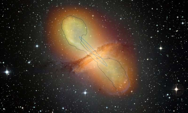 Quasar jets are particle accelerators thousands of light-years long