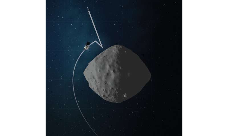 Rehearsal time for NASA's asteroid sampling spacecraft