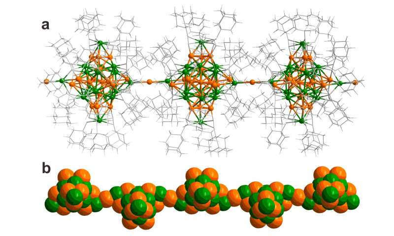 Research found a new way to make functional materials based on polymers of metal clusters