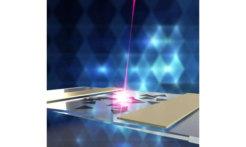 Research lays groundwork for ultra-thin, energy efficient photodetector on glass