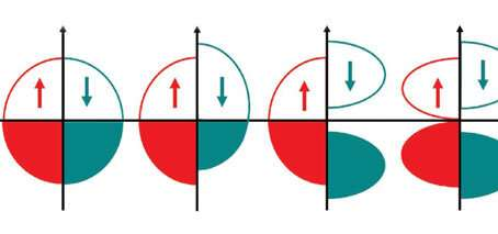 Reviewing the quantum anomalous Hall effect
