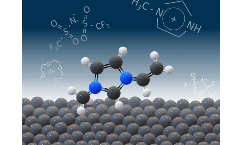 Safer, longer-lasting energy storage requires focus on interface of advanced materials