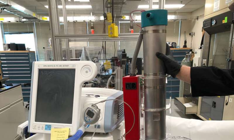 Sandia-designed kits increase amount, type of breathing machines available for COVID-19