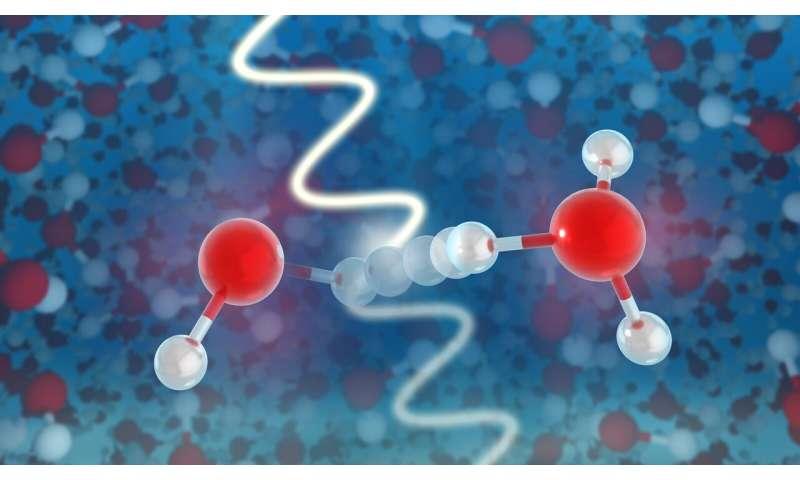 Scientists observe ultrafast birth of radicals