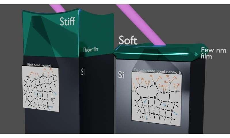 Scientists open new window into the nanoworld