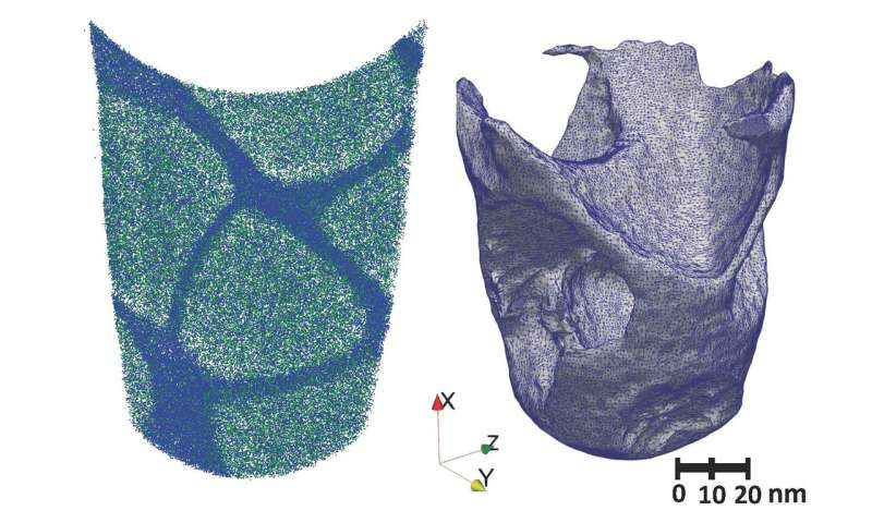 Scientists pair machine learning with tomography to learn about material interfaces