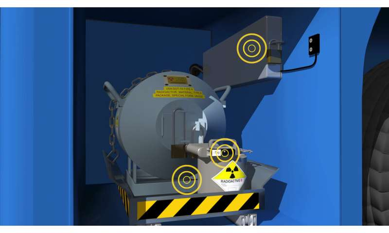 Securing radiological sources on the go