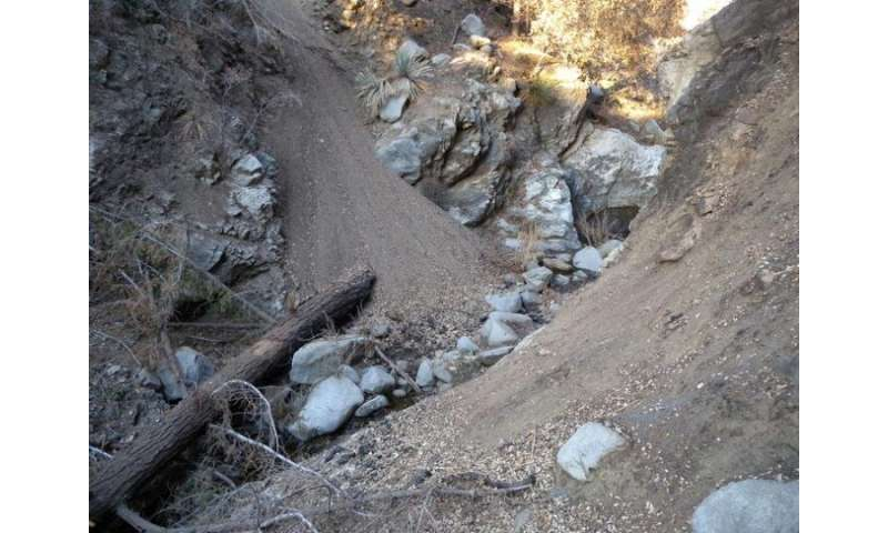 Sediment loading key to predicting post-wildfire debris flows