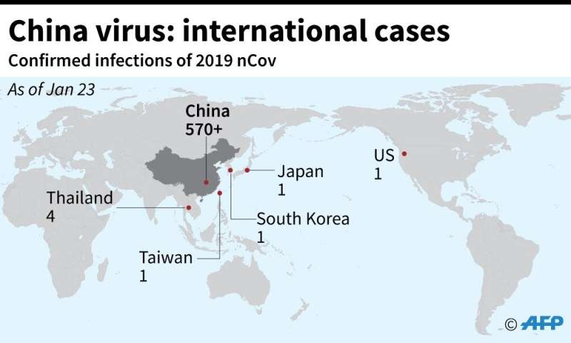 Several cases of the virus have been confirmed outside China