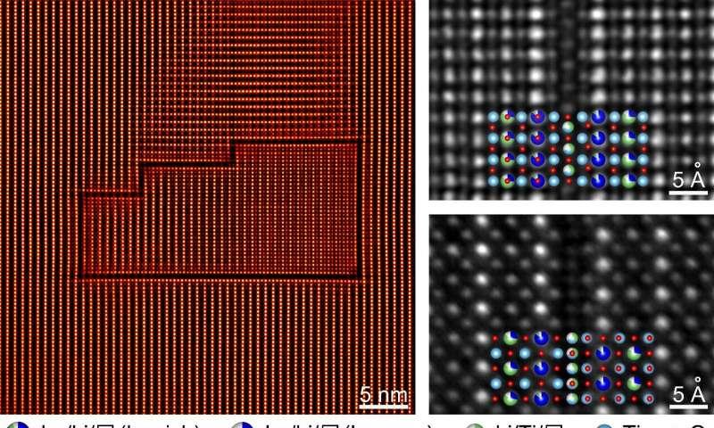 Single-atom-layer trap: A pivotal microscopic feature for li-ion migration