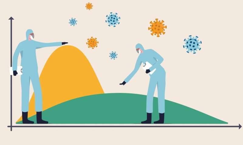 Six unknown factors in coronavirus models and how they could affect predictions