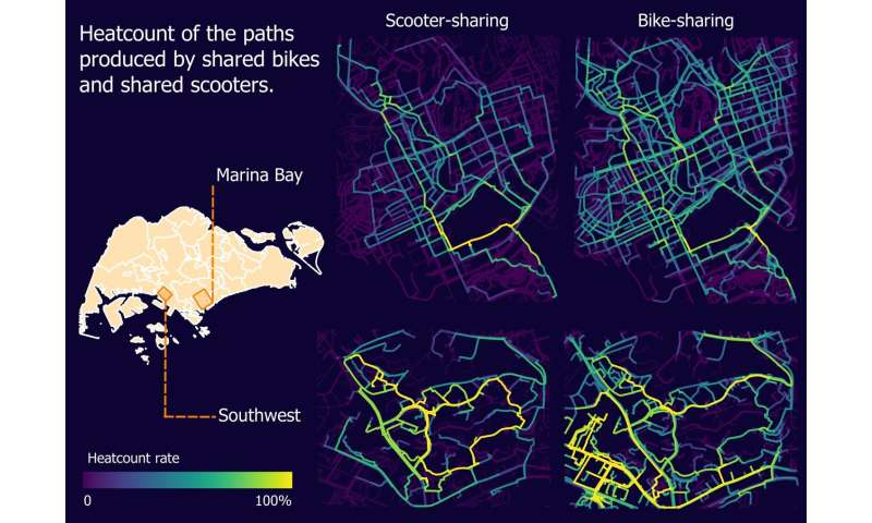 SMART Study Compares Benefits of Scooter-Sharing vs Bike-Sharing
