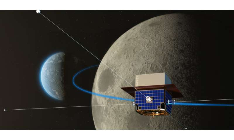 Spacecraft DAPPER will study 'Dark Ages' of the universe in radio waves