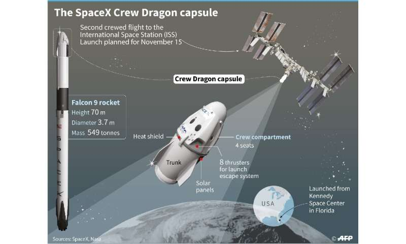 SpaceX Crew Dragon capsule dimensions and features
