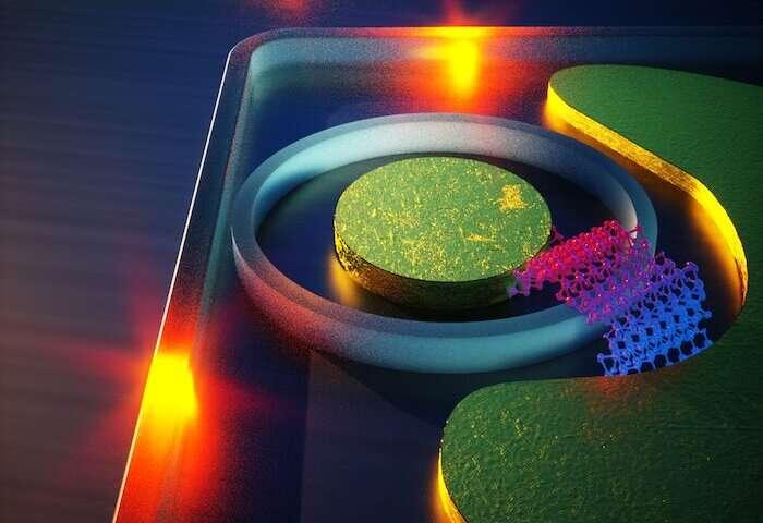 Strainoptronics: A new way to control photons