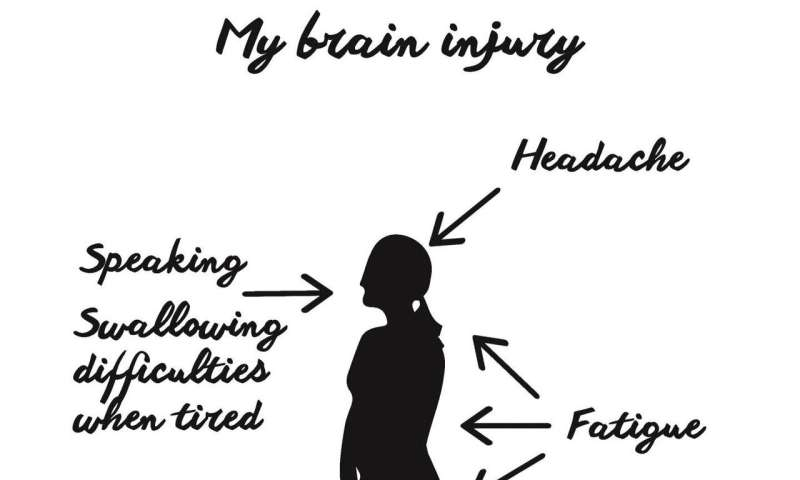 Stress overload and pain common among patients with traumatic brain injury