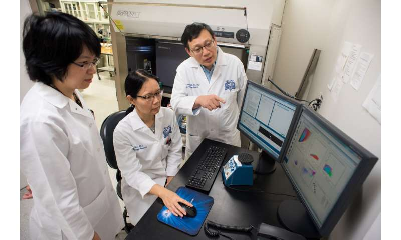 Study: Enzyme could prove effective in treating tumors and inflammatory diseases in lung