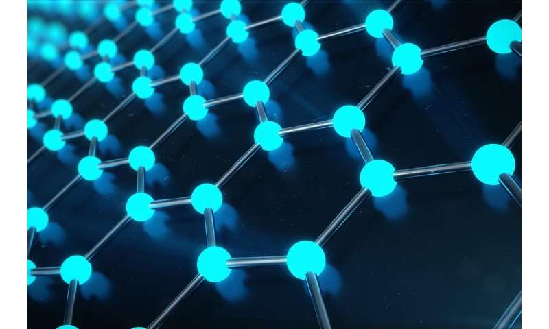 Sublimation, not melting: Graphene surprises researchers again
