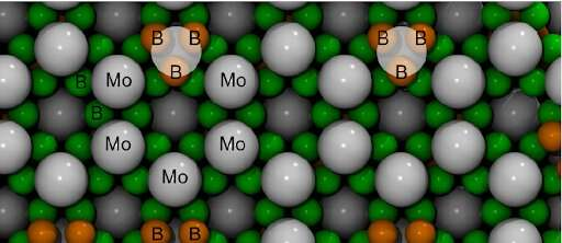Superhard candy -- scientists cracked the complex crystal structure of molybdenum borides